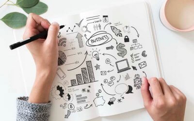 Inbound Marketing: O que é? Como funciona? Conheça mais sobre a estratégia de atração
