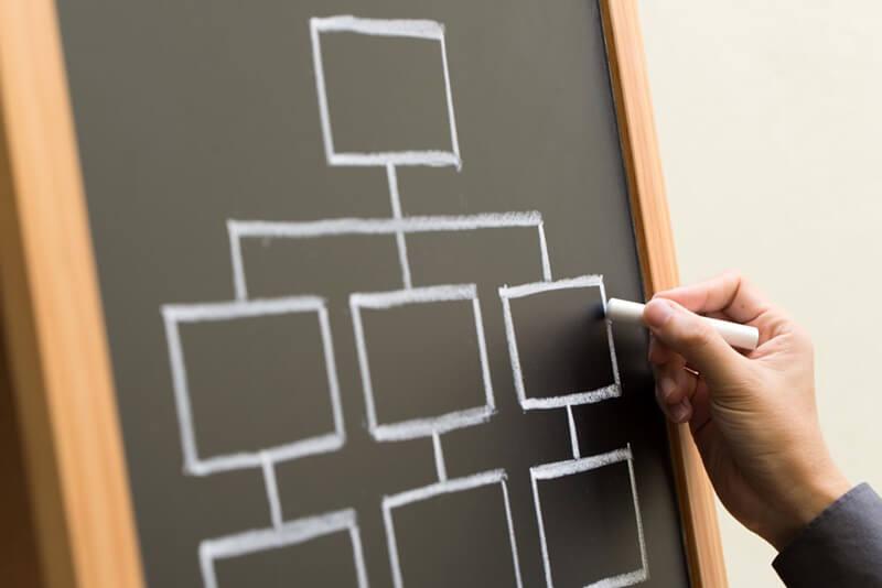 Organograma | Como funciona a estrutura de uma agência?