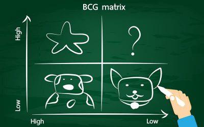 Matriz BCG: o que é, como aplicá-la na sua gestão?